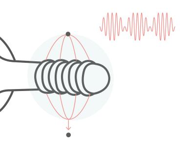 Elettrostimolazione  Sinusoidale  Interferenziale